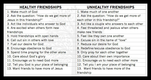 healthy-vs-unhealthy-friendships